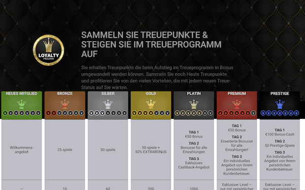 CasinoLuck VIP Programm