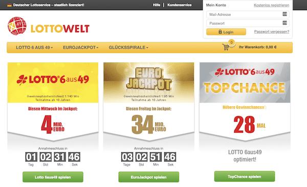 Lottowelt Erfahrungen und Test